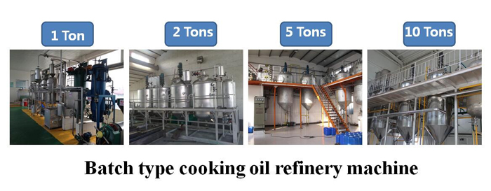 batch oil refinery machine