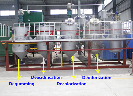 2t/d palm kernel oil refining machine will delivered to Liberia