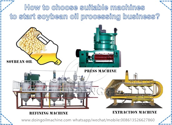 How to choose suitable machines to start soybean oil processing business?