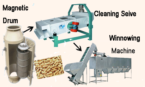 peanut cleaning machine