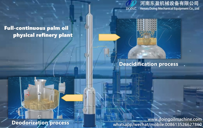 deodorization process of palm oil