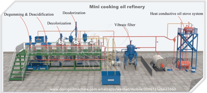 mini soya bean oil refinery
